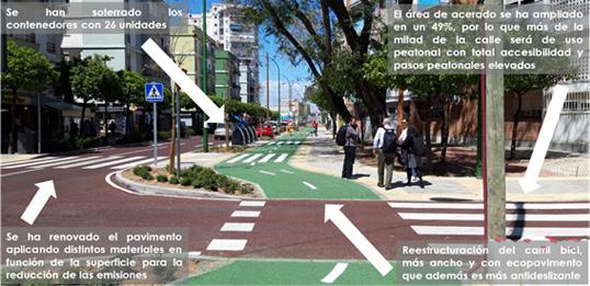 remodelacion-avenida-de-el-greco